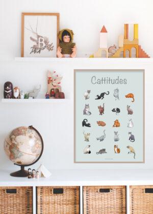 Plakat med illustrationer af katteattituder der hænger på væggen