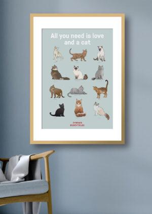 Katteplakat med 12 racekatte hænger på væggen i stuen